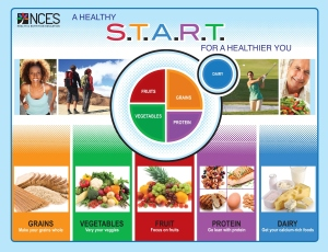 Healthy START for a Healthier You