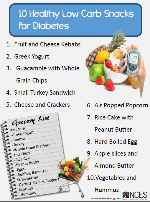 Diabetes Snacks and Grocery List