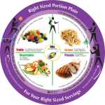 NCES Portion Plate Sale