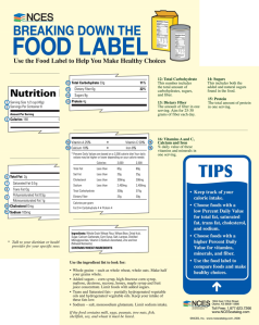NCES Food Label Poster Handout Nutrition Education