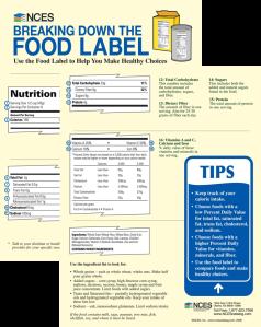 NCES Food Label Poster Handout Nutrition Education