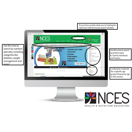 NCES Nutrition Education Resources