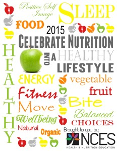 National Nutrition Month 2015 Free Poster